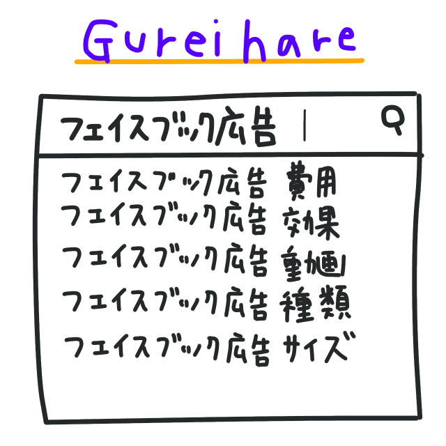 f:id:gureihare:20171221011831p:plain
