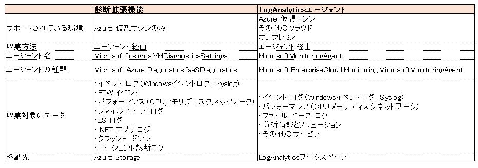 f:id:guri2o1667:20200318182327p:plain