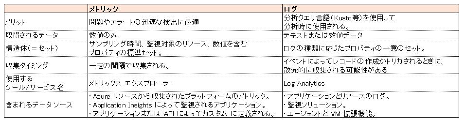 f:id:guri2o1667:20200321094543p:plain