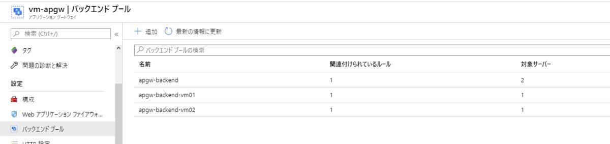 f:id:guri2o1667:20200331214534p:plain