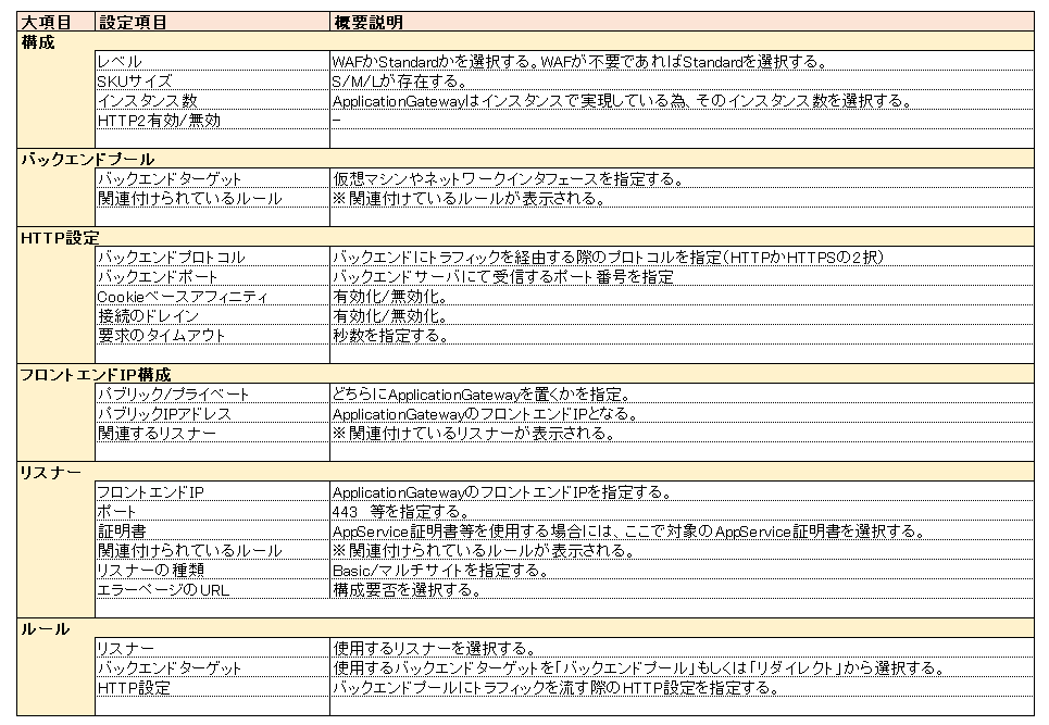 f:id:guri2o1667:20200421165706p:plain