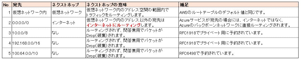 f:id:guri2o1667:20200526221426p:plain