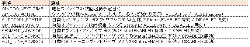 f:id:guri2o1667:20200610160537p:plain