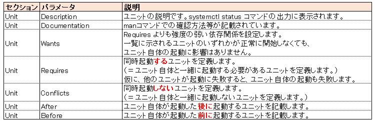 f:id:guri2o1667:20201019103115p:plain