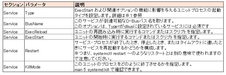 f:id:guri2o1667:20201019105918p:plain