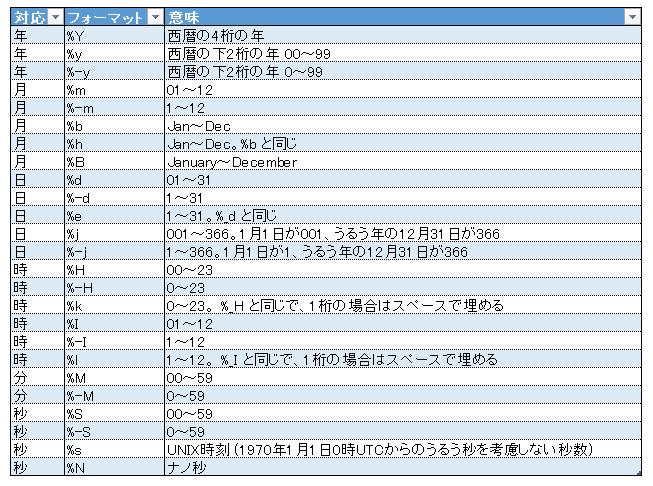 f:id:guri2o1667:20201020131517p:plain