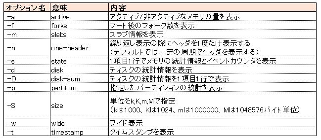 f:id:guri2o1667:20210114111321p:plain