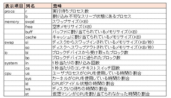 f:id:guri2o1667:20210114112108p:plain