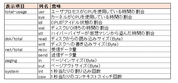 f:id:guri2o1667:20210114113907p:plain