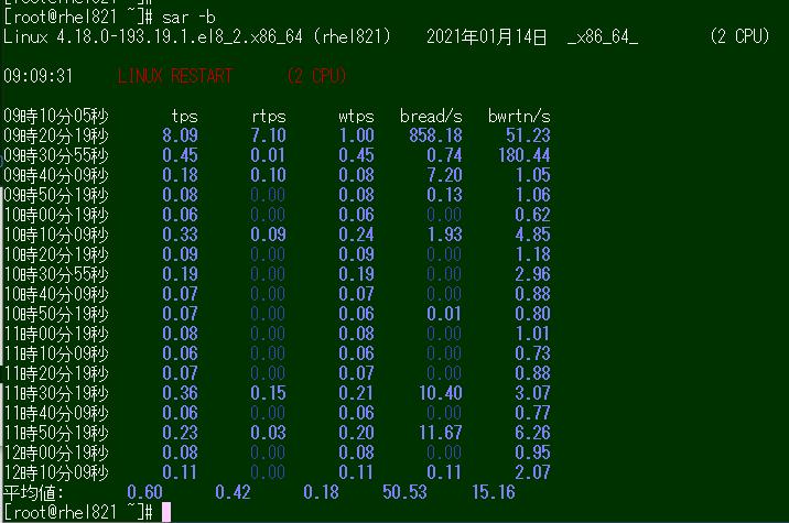 f:id:guri2o1667:20210114121515p:plain