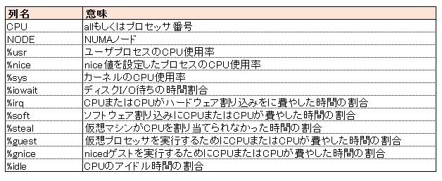 f:id:guri2o1667:20210114135637p:plain