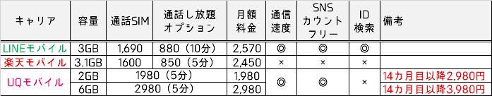 f:id:gurikenblog:20170621092345p:plain