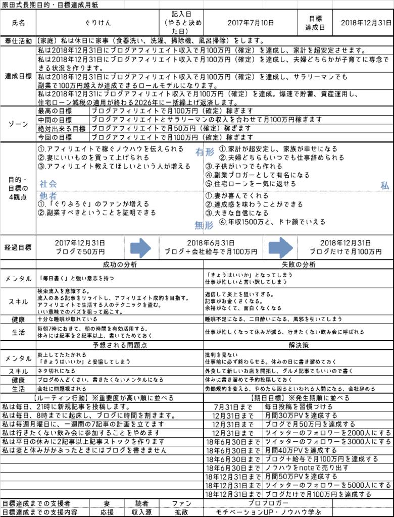 f:id:gurikenblog:20170710123650p:plain