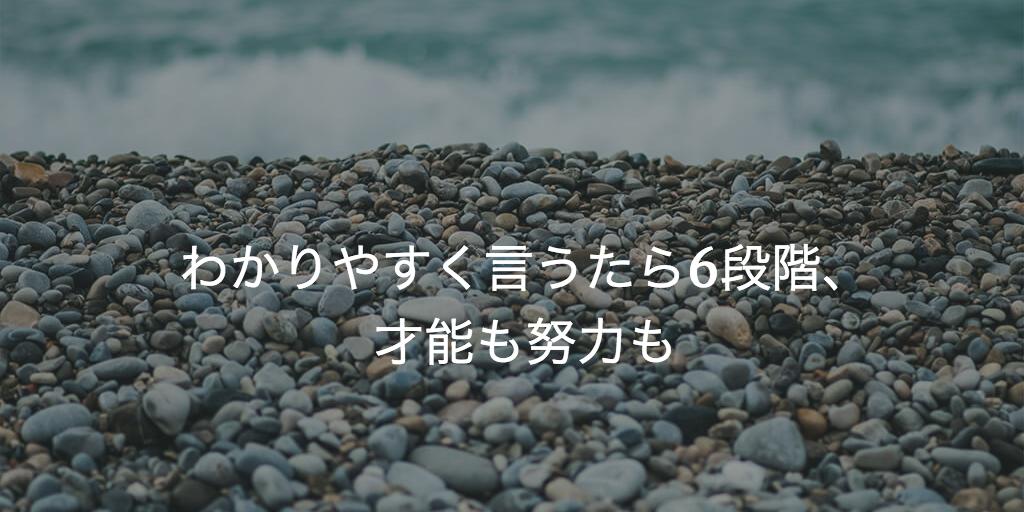 f:id:gushijiro:20161221002331p:plain
