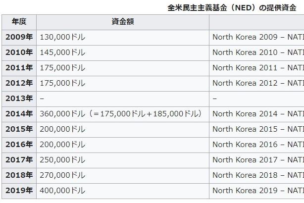 f:id:gwangzin:20200502213945j:plain
