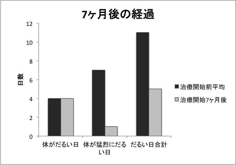 f:id:gyakkyoujinsei:20201129140347p:plain