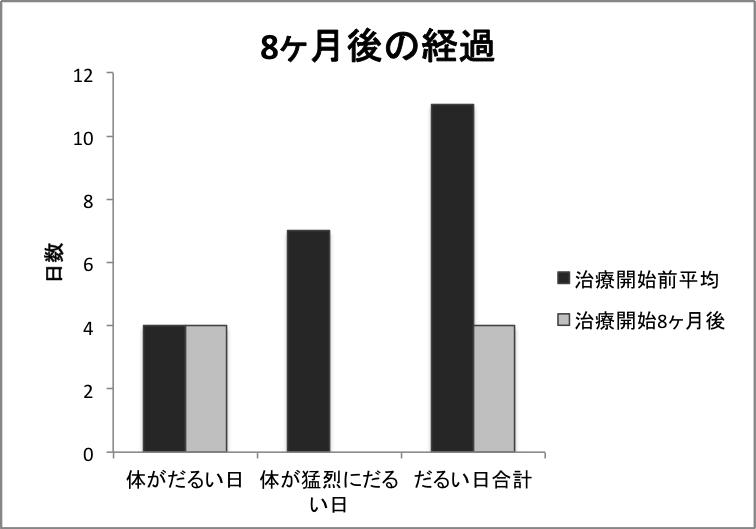 f:id:gyakkyoujinsei:20201129140417p:plain