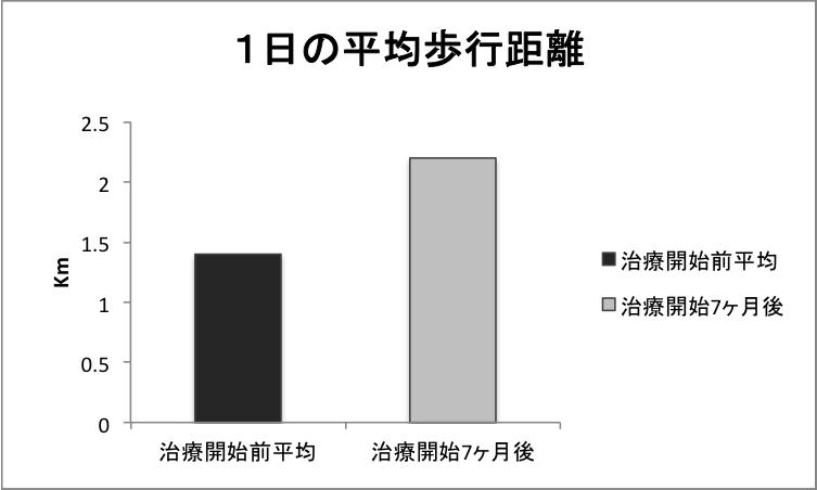 f:id:gyakkyoujinsei:20201129140735p:plain