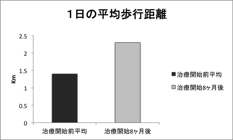 f:id:gyakkyoujinsei:20201129140800p:plain