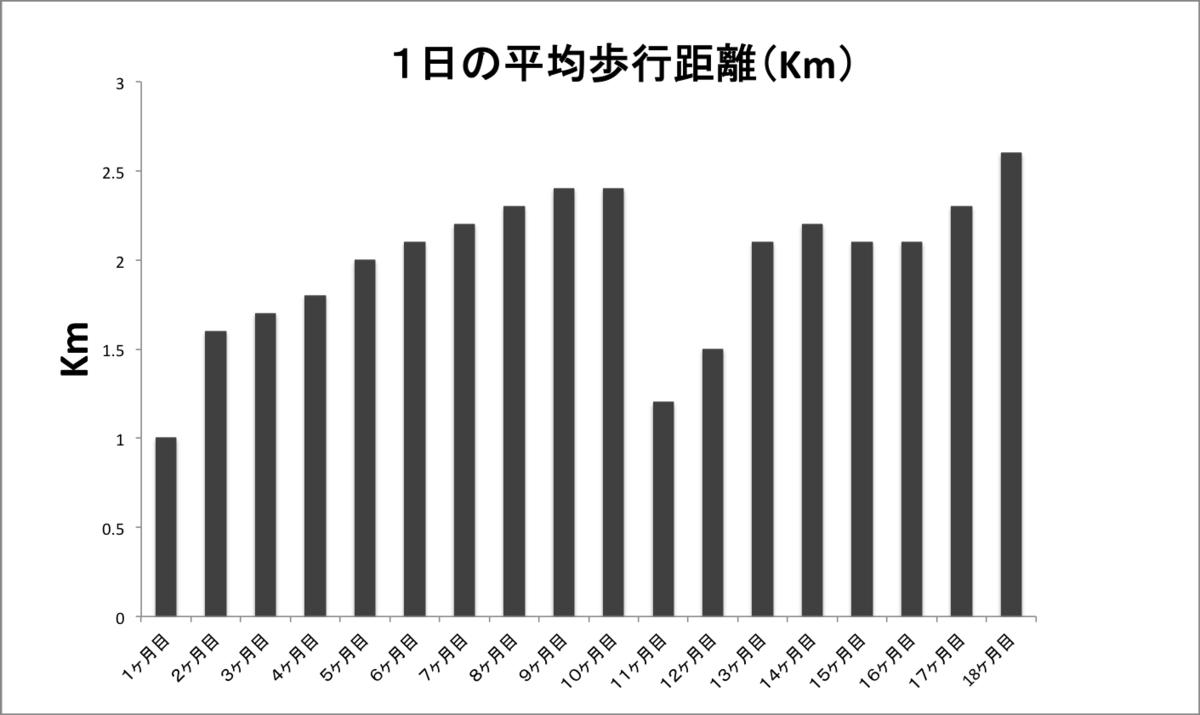 f:id:gyakkyoujinsei:20210412150123p:plain