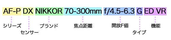 f:id:gyamako:20180828163336j:plain