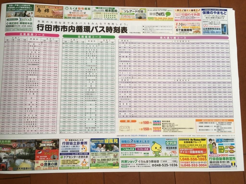 f:id:gyoda-nozomi:20170628144720j:plain