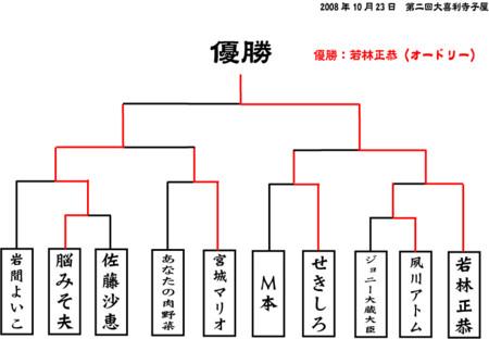 f:id:gyoumuyou:20081025234832j:image