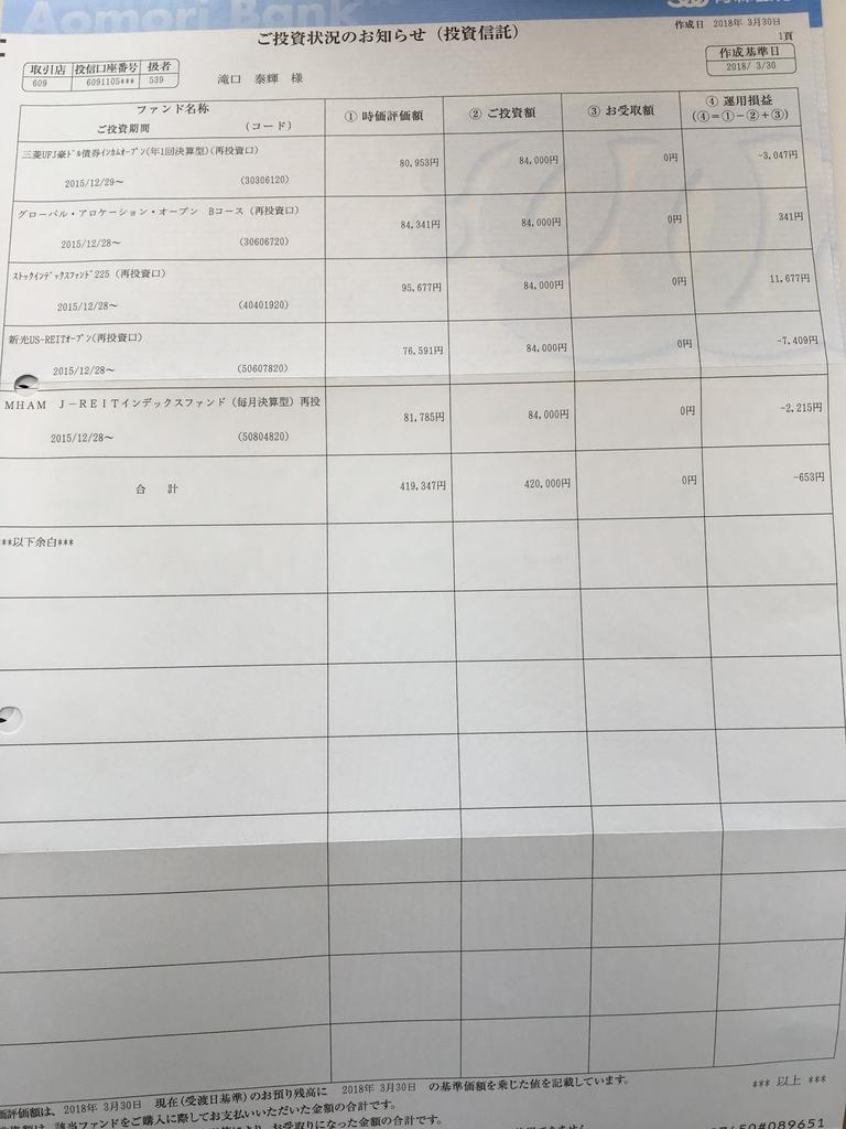 f:id:gyouseishositakkii:20181030105835j:plain