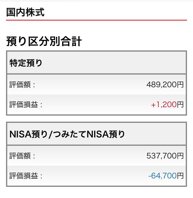 f:id:gyouseishositakkii:20181101111845j:plain