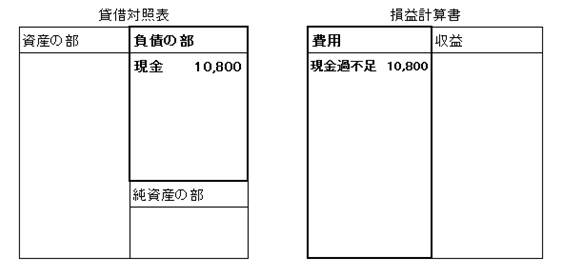 f:id:gyouseishositakkii:20181116131807p:plain