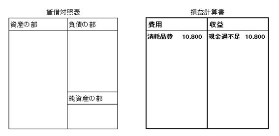 f:id:gyouseishositakkii:20181116142510p:plain
