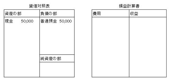 f:id:gyouseishositakkii:20181116143146p:plain