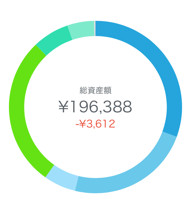 f:id:gyouseishositakkii:20181121104422j:plain
