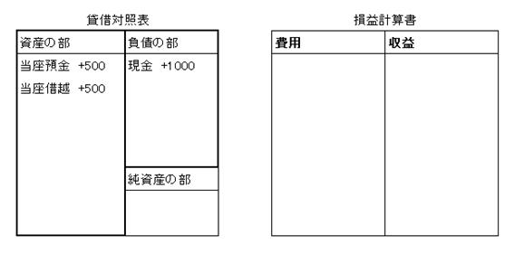 f:id:gyouseishositakkii:20181121124855p:plain
