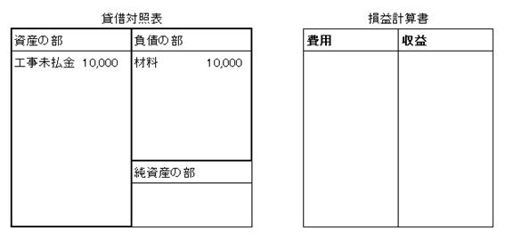 f:id:gyouseishositakkii:20181121125400p:plain
