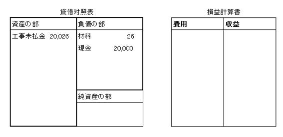 f:id:gyouseishositakkii:20181122105444p:plain