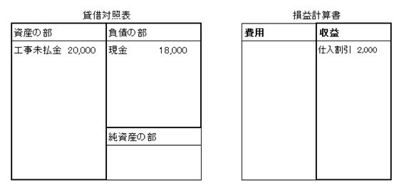 f:id:gyouseishositakkii:20181122105645p:plain