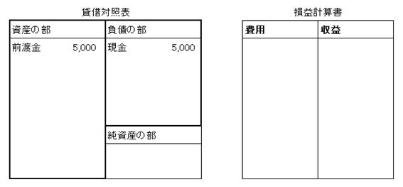 f:id:gyouseishositakkii:20181122105805p:plain