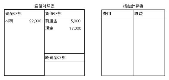 f:id:gyouseishositakkii:20181122110030p:plain