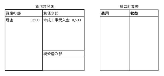 f:id:gyouseishositakkii:20181122110207p:plain