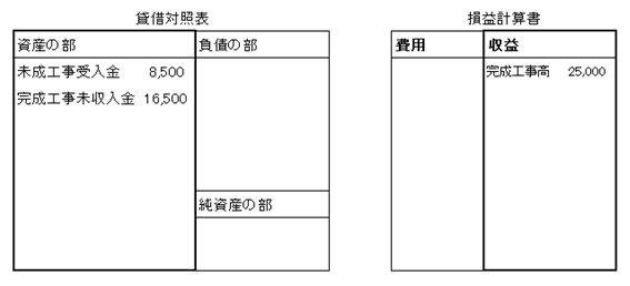f:id:gyouseishositakkii:20181122110337p:plain