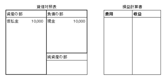 f:id:gyouseishositakkii:20181210134146p:plain