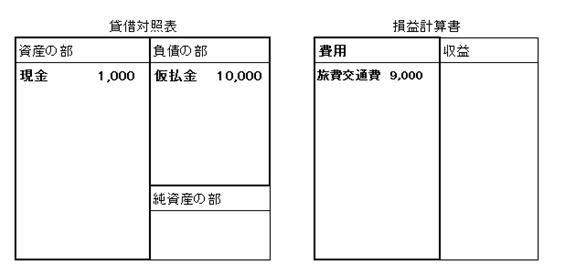 f:id:gyouseishositakkii:20181210134258p:plain