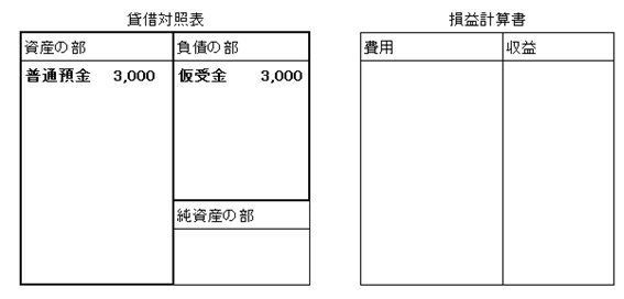f:id:gyouseishositakkii:20181210134424p:plain