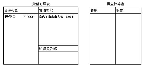 f:id:gyouseishositakkii:20181210134524p:plain