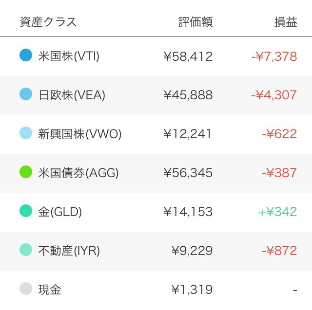 f:id:gyouseishositakkii:20190104135350j:plain