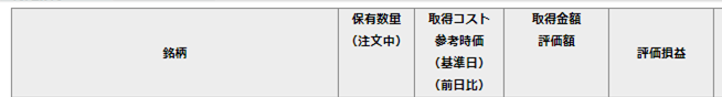f:id:gyouseishositakkii:20190207135024p:plain