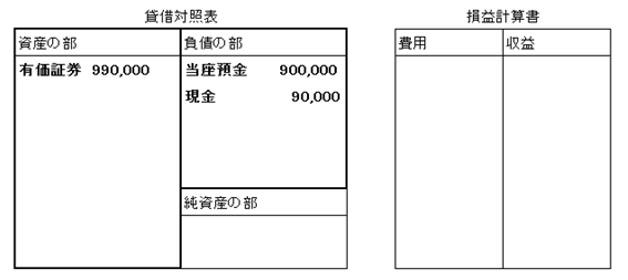 f:id:gyouseishositakkii:20190305132336p:plain