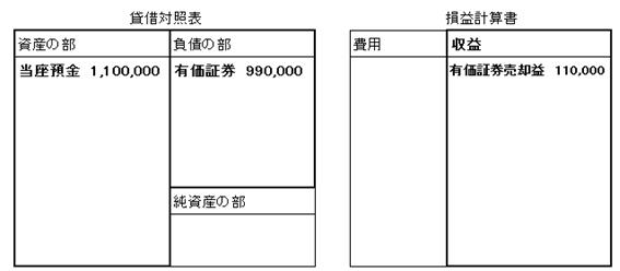 f:id:gyouseishositakkii:20190305132646p:plain