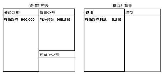 f:id:gyouseishositakkii:20190305133101p:plain